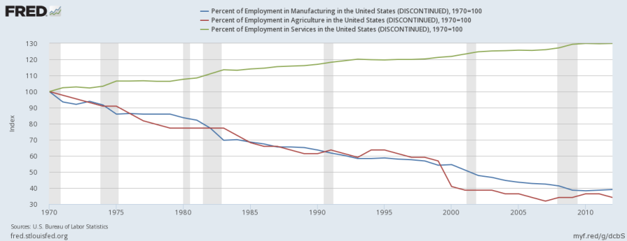 Some Jobs Aren't Coming Back, and That's Not a BadThing